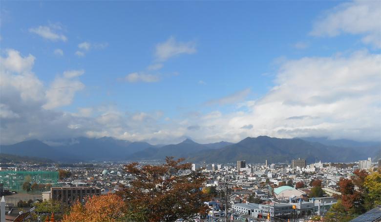第二次上田合戦マップ【豊染英神社(染谷城跡)からのパノラマビューあり】