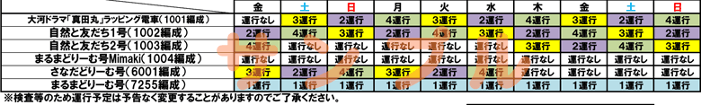 sanadamaru-densha-03